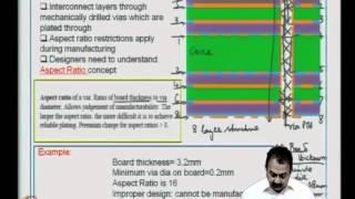 Mod-06 Lec-24 Process Flow-chart; Vias; PWB Substrates