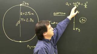 Physics Lesson:  Centripetal Force Part 3 Acceleration Dynamics For High School