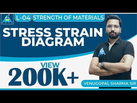 Strength Of Materials | Module 1 | Stress Strain Diagram (lecture 4)