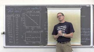 Linear Regression T Test And Confidence Interval Corrected