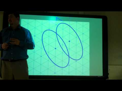 Drawing ellipses, using ellipse template