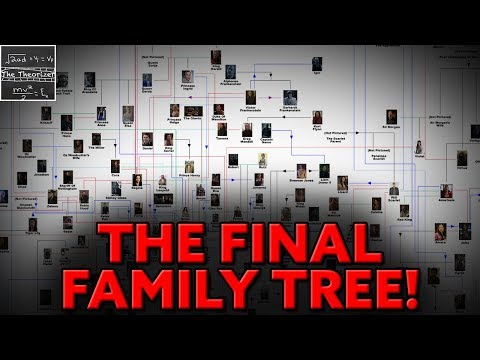 Once Upon A Time: The FINAL COMPLETE Family Tree! (OUAT Season 7 Update) [Theory]