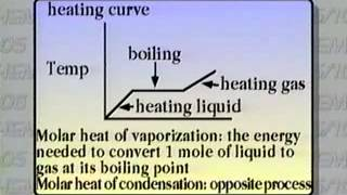 Fundamentals of Chemistry: Unit 4 - Lecture 9