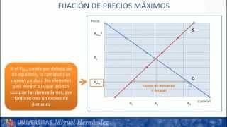 Umh1184 2012-13 Lec004 Fijación De Precios Por Ley