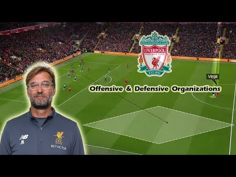 Jurgen Klopp's Liverpool - Offensive And Defensive Organizations - Tactical Analysis