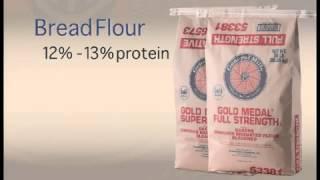 Troubleshooting: Flour for Pizza Dough