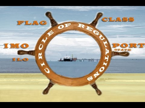 How Maritime Law is controlled by organizations, flag states and port states
