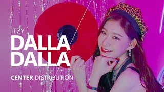 Video ITZY - 달라달라 DALLA DALLA | Center Distribution MP3, 3GP, MP4, WEBM, AVI, FLV Maret 2019