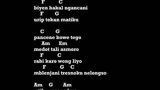 Ditinggal rabi ndx via vallen nella kharisma Chord Lirik