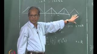Mod-09 Lec-50 Construction Of Everywhere Continuous Nowhere Differentiable Function
