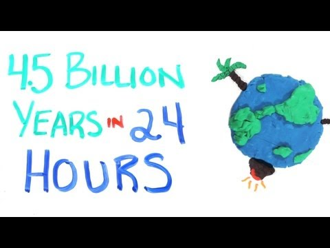 The evolution of Earth in 24 hours