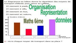 Maths 6ème - Organisation et représentation de données Exercice 5