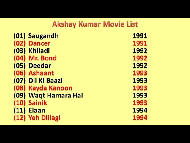 Akshay Kumar Songs Old Songs Hd 3GP Mp4 HD Video Download