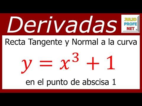 Ecuación de la recta tangente y normalen a una curva