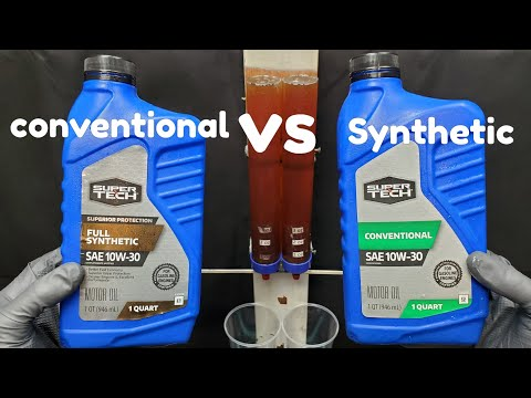 Conventional oil or Synthetic (PROOF)