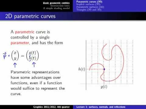 Computer Graphics 2012, Lect. 3(1) - Curves, Surfaces, and Shading