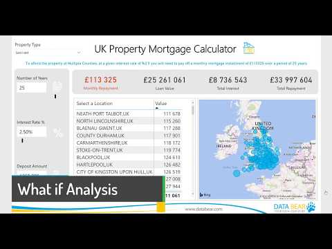 Power BI What if (Mortgage Calculator)
