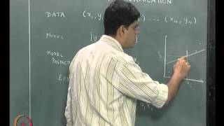 Mod-05 Lec-15 Regression and Interpolation Part 1