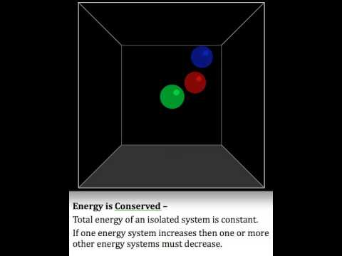 Energy Conservation (using a diatomic molecule and an atom)