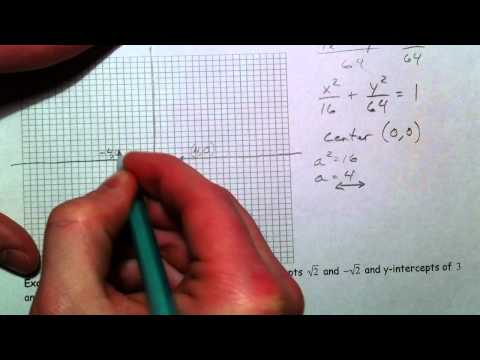 Ellipses – graphing and writing equations