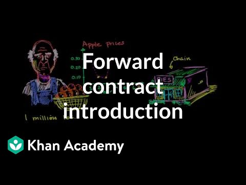 Forward Contract Introduction Video Khan Academy