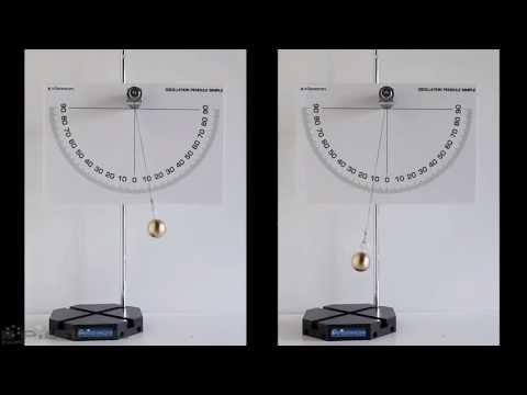 comment retrouver un objet perdu avec un pendule la r ponse est sur. Black Bedroom Furniture Sets. Home Design Ideas