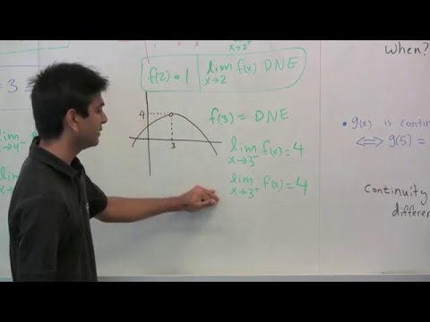 The BEST explanation of Limits and Continuity!