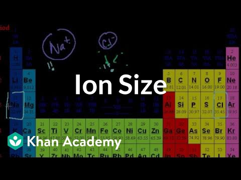 Mini Video On Ion Size Video Khan Academy