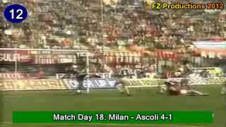 Frank Rijkaards 16 Tore für den AC Milan