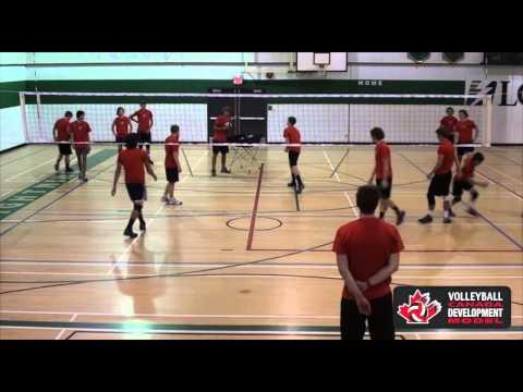 16U Ball - Setter - Ball - Hitter