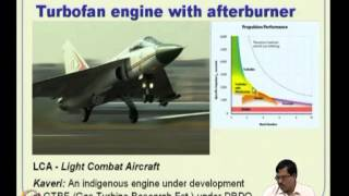 Mod-07 Lec-15 Overview Of Flight Dynamics -- I