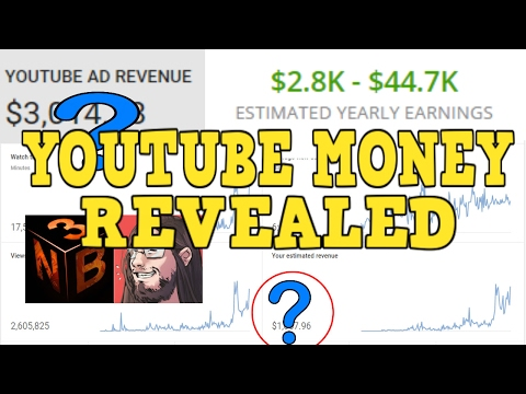 I Show How Much YouTube Pays Me ($15,000+ Annual) Nightblue3 + imaqtpie $Revenue$ Revealed! (видео)