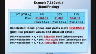 Financial Management: Lecture 6, Chapter 7: Part 1 - Interest Rates And Bond Valuation