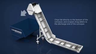 Conveyors & Filtration: Scraper Belt