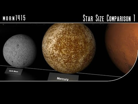 Comparison - There are several videos circulating showing a comparison of the largest stars. I like these kind of things, and I wanted to try one myself. Probably because...