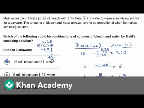 Proportional Relationships Video Khan Academy