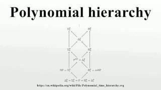 Polynomial hierarchy