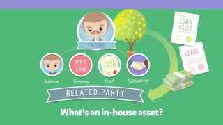 6: SMSF - In-House Assets