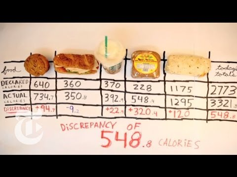 Calorie Detective The Real Math Behind Food