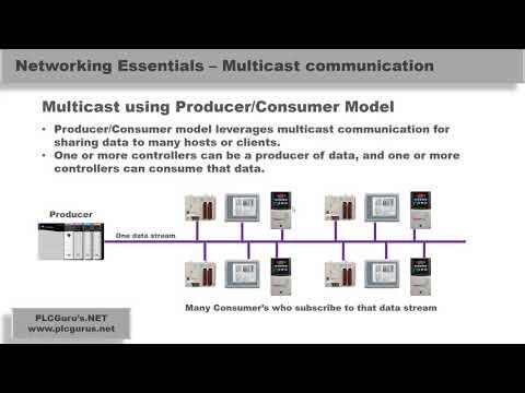 PLCGurus.NET - IP Communication Types