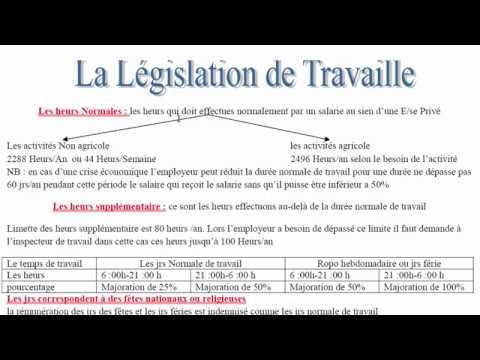 legislation de Travail