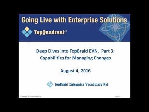 EVN DeepDive03 Change Management 2016 08 04