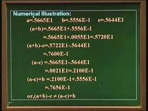 Numerische Fehler