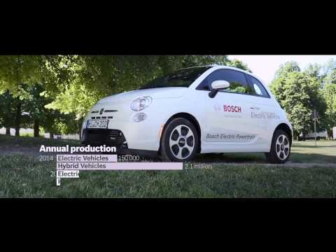 EN | Bosch Electrification – fun to drive