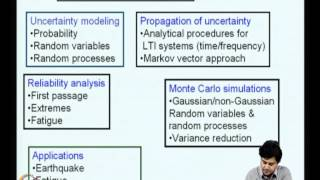 Mod-10 Lec-40 Problem Solving Session-4