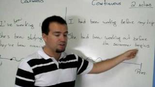 English Grammar - Present Perfect Continuous X Past Perfect Continuous