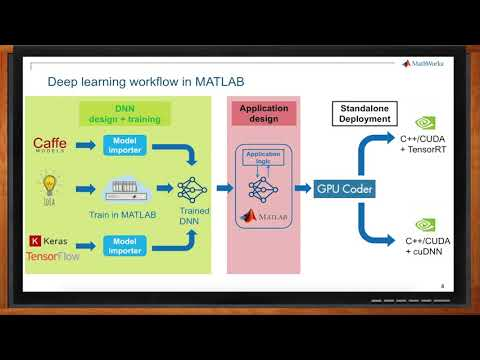 Deep Learning with MATLAB -- MathWorks