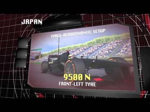 Vorschau: Großer Preis von Japan 2014