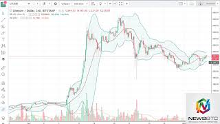DASH and Litecoin Analysis January 8, 2018