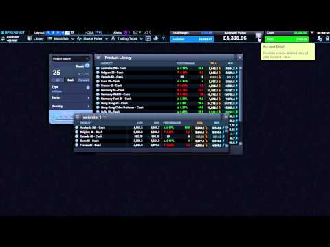 Cmc markets forex demo